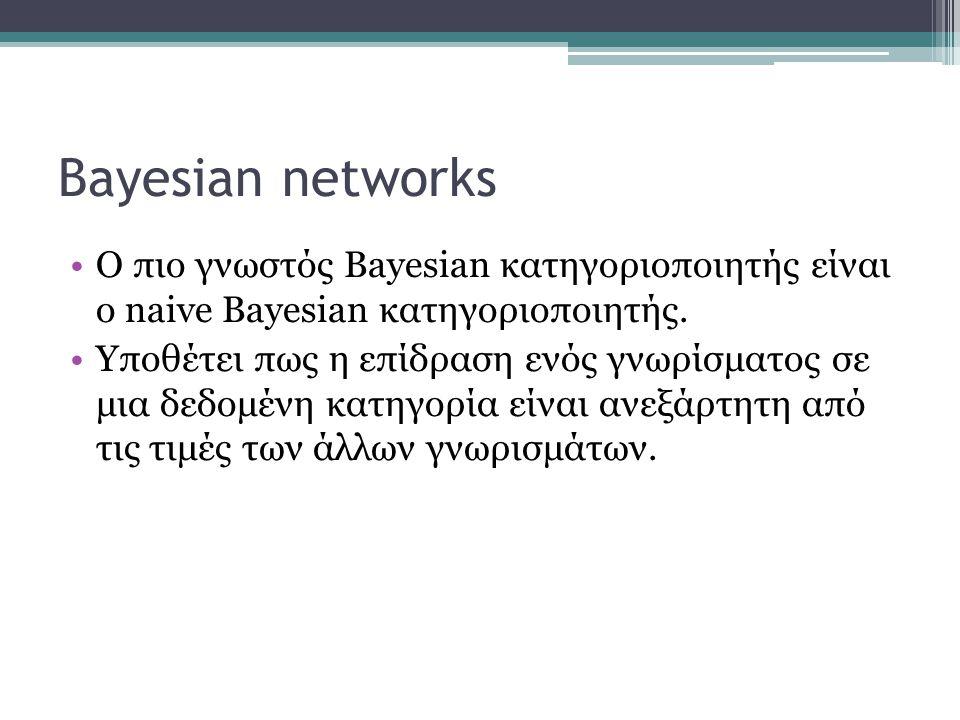Bayesian networks Εδώ έχουμε ένα simple Bayesian network για τα δεδομένα weather Έχει έναν κόμβο για καθέναν από τα 4 χαρακτηριστικά outlook, temperature, humidity, και windy και ένα για το class attribute play Σε κάθε πίνακα παρουσιάζεται η κατανομή πιθανότητας που χρησιμοποιείται για την πρόβλεψη των πιθανοτήτων της class για κάθε δοσμένο instance.