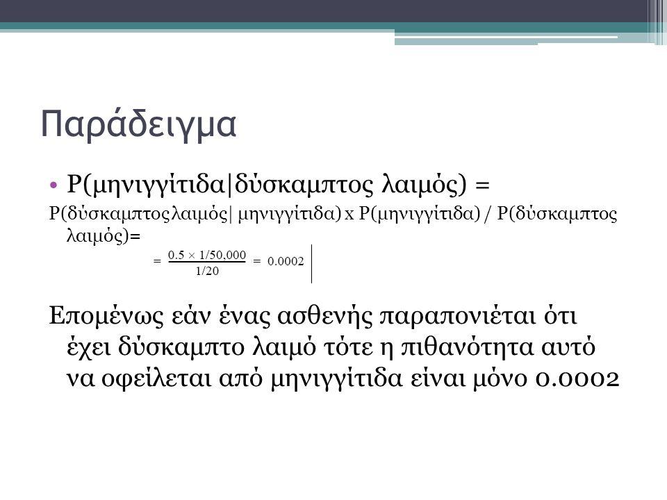 Παράδειγμα •P(μηνιγγίτιδα|δύσκαμπτος λαιμός) = P(δύσκαμπτος λαιμός| μηνιγγίτιδα) x Ρ(μηνιγγίτιδα) / Ρ(δύσκαμπτος λαιμός)= Επομένως εάν ένας ασθενής πα