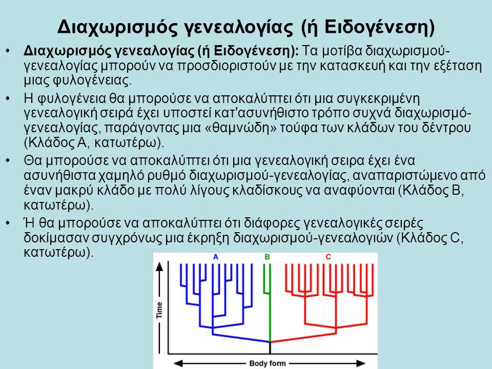 Διαχωρισμός γενεαλογίας (ή Ειδογένεση) •Διαχωρισμός γενεαλογίας (ή Ειδογένεση): Τα μοτίβα διαχωρισμού- γενεαλογίας μπορούν να προσδιοριστούν με την κα