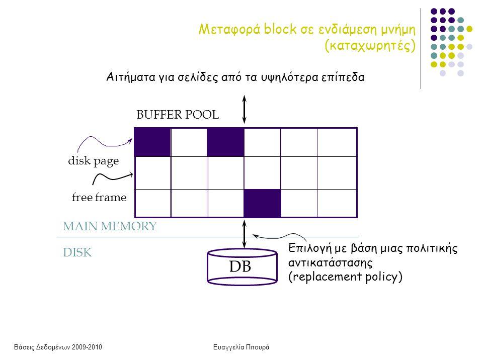Βάσεις Δεδομένων 2009-2010Ευαγγελία Πιτουρά DB MAIN MEMORY DISK disk page free frame Αιτήματα για σελίδες από τα υψηλότερα επίπεδα BUFFER POOL Επιλογή με βάση μιας πολιτικής αντικατάστασης (replacement policy) Μεταφορά block σε ενδιάμεση μνήμη (καταχωρητές)
