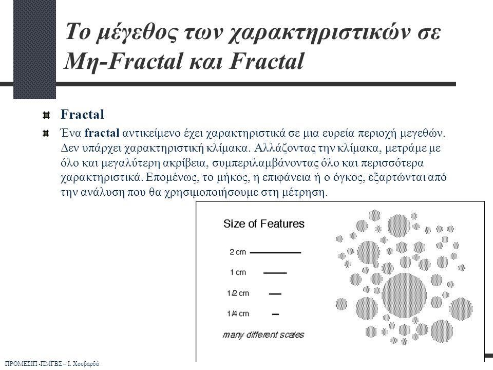 ΠΡΟΜΕΣΙΠ -ΠΜΓΒΣ – Ι. Χουβαρδά Το μέγεθος των χαρακτηριστικών σε Μη-Fractal και Fractal Fractal Ένα fractal αντικείμενο έχει χαρακτηριστικά σε μια ευρε