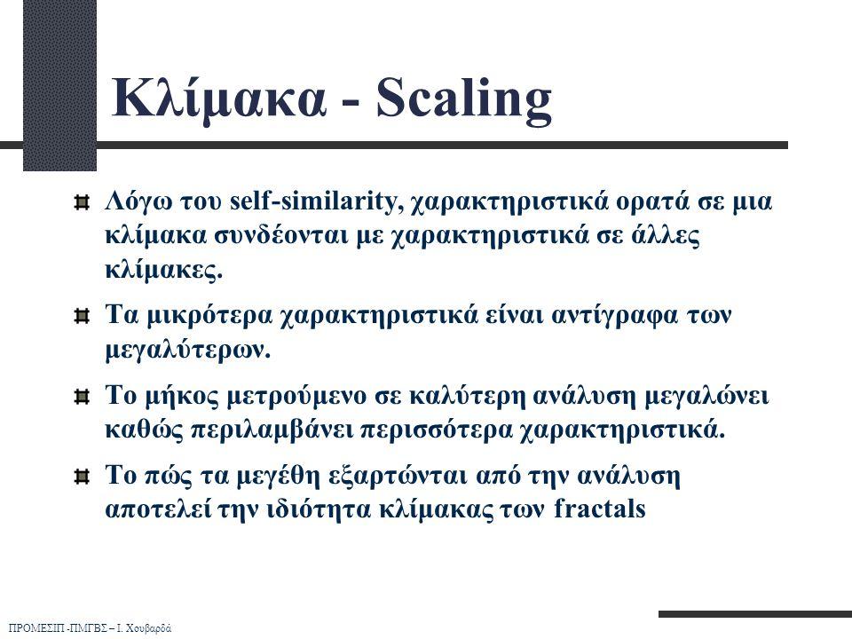 ΠΡΟΜΕΣΙΠ -ΠΜΓΒΣ – Ι. Χουβαρδά Κλίμακα - Scaling Λόγω του self-similarity, χαρακτηριστικά ορατά σε μια κλίμακα συνδέονται με χαρακτηριστικά σε άλλες κλ