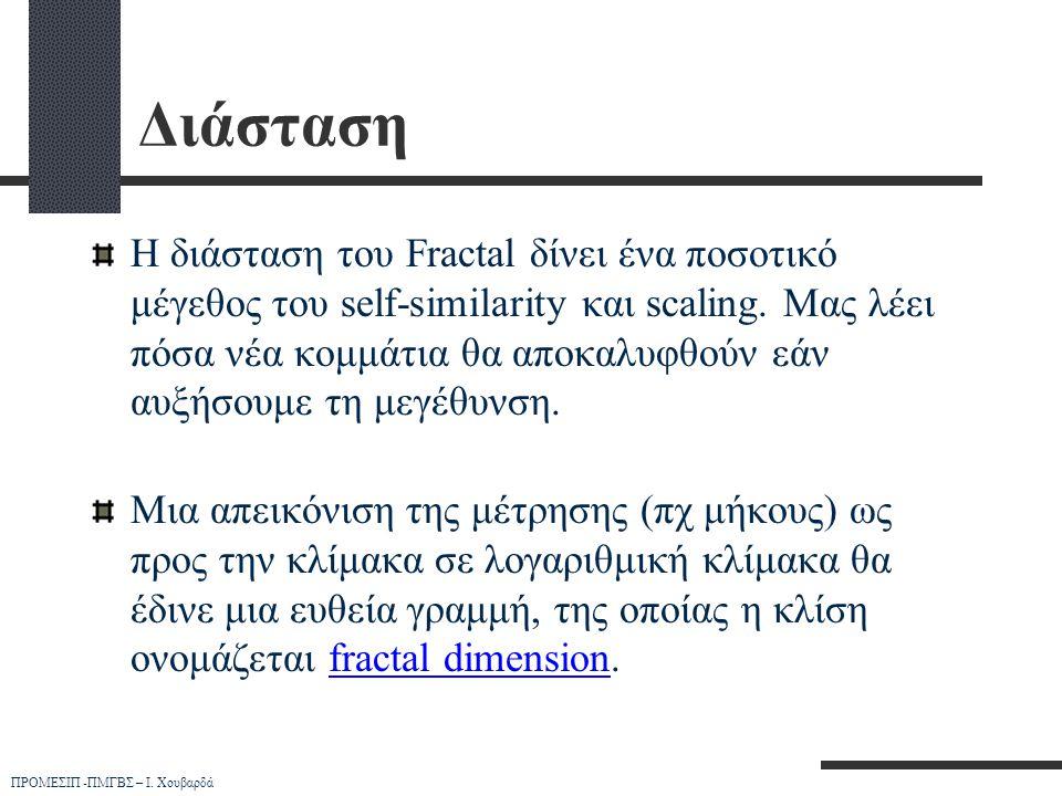 ΠΡΟΜΕΣΙΠ -ΠΜΓΒΣ – Ι. Χουβαρδά Διάσταση Η διάσταση του Fractal δίνει ένα ποσοτικό μέγεθος του self-similarity και scaling. Μας λέει πόσα νέα κομμάτια θ