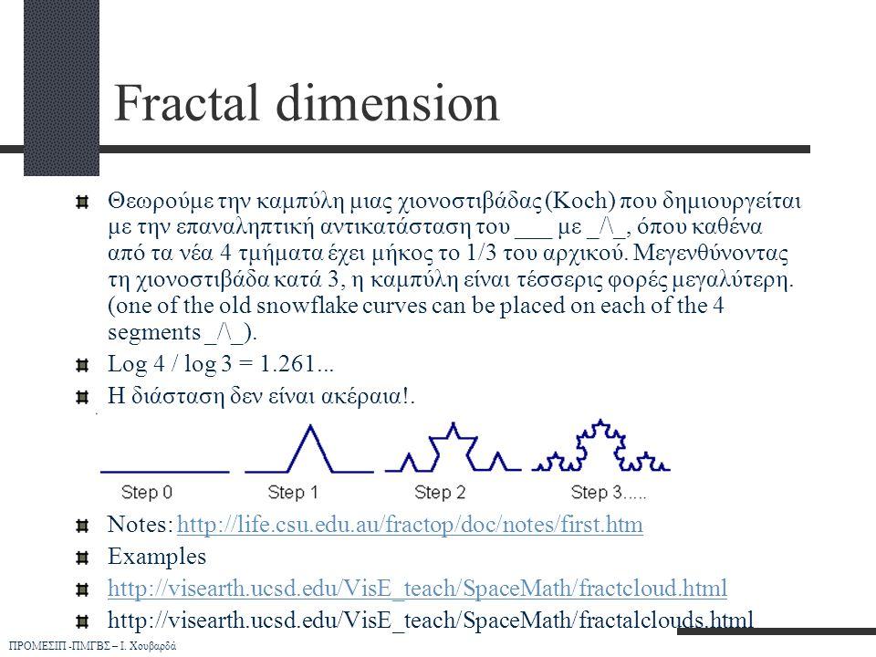 ΠΡΟΜΕΣΙΠ -ΠΜΓΒΣ – Ι. Χουβαρδά Fractal dimension Θεωρούμε την καμπύλη μιας χιονοστιβάδας (Koch) που δημιουργείται με την επαναληπτική αντικατάσταση του