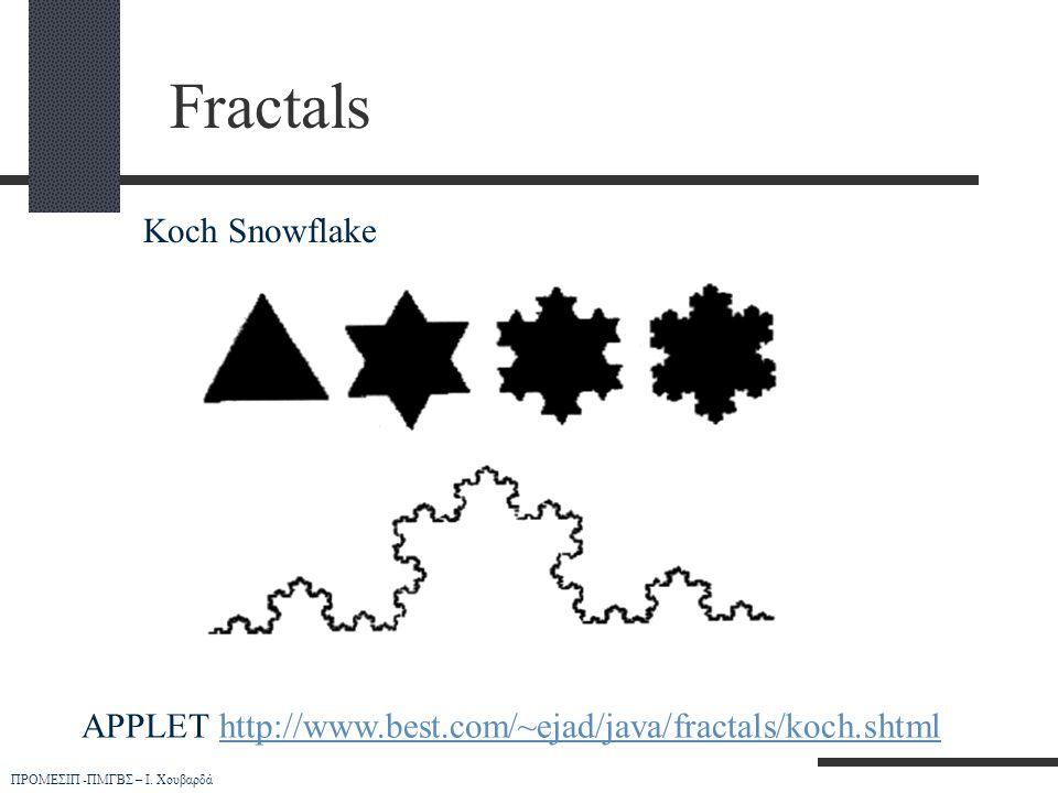 ΠΡΟΜΕΣΙΠ -ΠΜΓΒΣ – Ι. Χουβαρδά Fractals Koch Snowflake APPLET http://www.best.com/~ejad/java/fractals/koch.shtmlhttp://www.best.com/~ejad/java/fractals