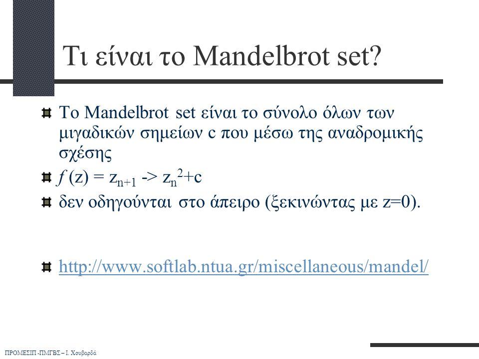 ΠΡΟΜΕΣΙΠ -ΠΜΓΒΣ – Ι. Χουβαρδά Τι είναι το Mandelbrot set? Το Mandelbrot set είναι το σύνολο όλων των μιγαδικών σημείων c που μέσω της αναδρομικής σχέσ