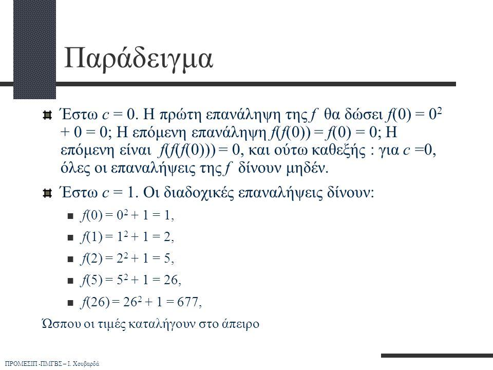 ΠΡΟΜΕΣΙΠ -ΠΜΓΒΣ – Ι. Χουβαρδά Παράδειγμα Έστω c = 0. Η πρώτη επανάληψη της f θα δώσει f(0) = 0 2 + 0 = 0; Η επόμενη επανάληψη f(f(0)) = f(0) = 0; Η επ
