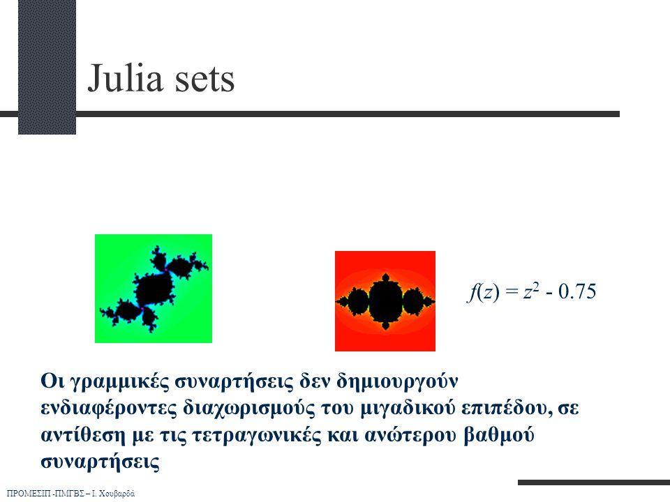 ΠΡΟΜΕΣΙΠ -ΠΜΓΒΣ – Ι. Χουβαρδά Julia sets f(z) = z 2 - 0.75 Οι γραμμικές συναρτήσεις δεν δημιουργούν ενδιαφέροντες διαχωρισμούς του μιγαδικού επιπέδου,