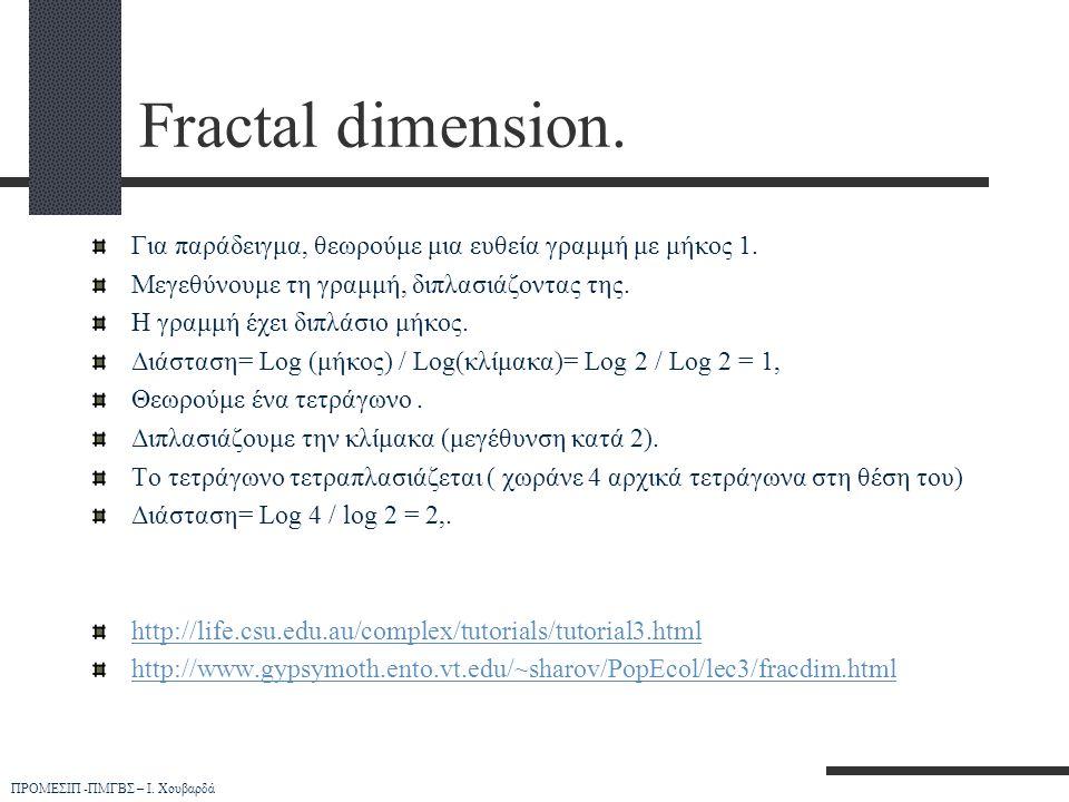 ΠΡΟΜΕΣΙΠ -ΠΜΓΒΣ – Ι. Χουβαρδά Fractal dimension. Για παράδειγμα, θεωρούμε μια ευθεία γραμμή με μήκος 1. Μεγεθύνουμε τη γραμμή, διπλασιάζοντας της. Η γ