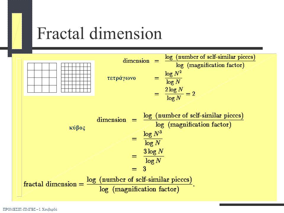 ΠΡΟΜΕΣΙΠ -ΠΜΓΒΣ – Ι. Χουβαρδά Fractal dimension τετράγωνο κύβος