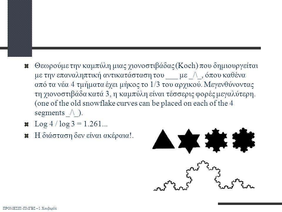 ΠΡΟΜΕΣΙΠ -ΠΜΓΒΣ – Ι. Χουβαρδά Θεωρούμε την καμπύλη μιας χιονοστιβάδας (Koch) που δημιουργείται με την επαναληπτική αντικατάσταση του ___ με _/\_, όπου