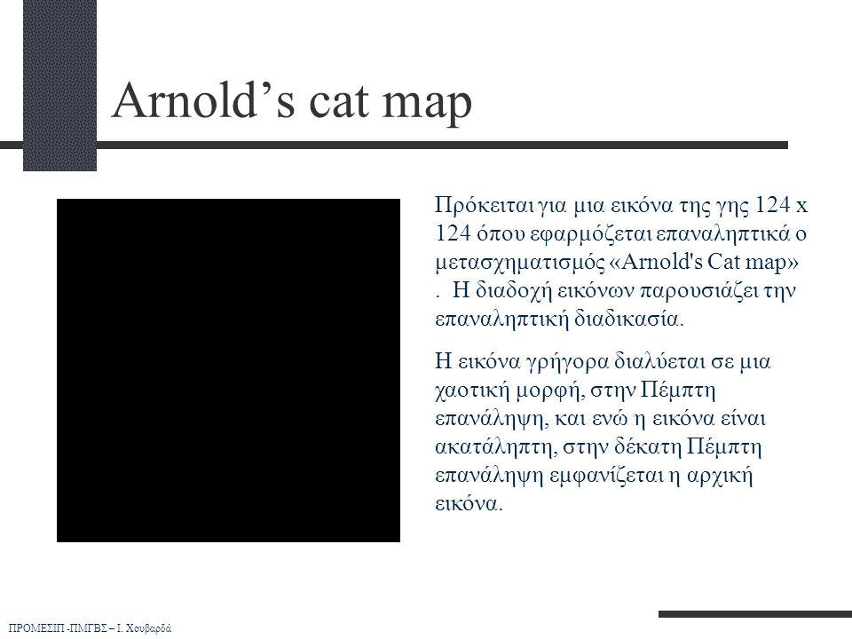ΠΡΟΜΕΣΙΠ -ΠΜΓΒΣ – Ι. Χουβαρδά Arnold's cat map Πρόκειται για μια εικόνα της γης 124 x 124 όπου εφαρμόζεται επαναληπτικά ο μετασχηματισμός «Arnold's Ca