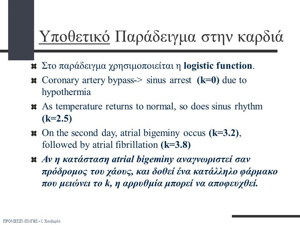 ΠΡΟΜΕΣΙΠ -ΠΜΓΒΣ – Ι. Χουβαρδά Στο παράδειγμα χρησιμοποιείται η logistic function. Coronary artery bypass-> sinus arrest (k=0) due to hypothermia As te
