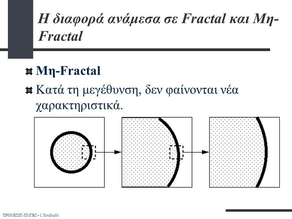 ΠΡΟΜΕΣΙΠ -ΠΜΓΒΣ – Ι. Χουβαρδά Η διαφορά ανάμεσα σε Fractal και Μη- Fractal Μη-Fractal Κατά τη μεγέθυνση, δεν φαίνονται νέα χαρακτηριστικά.