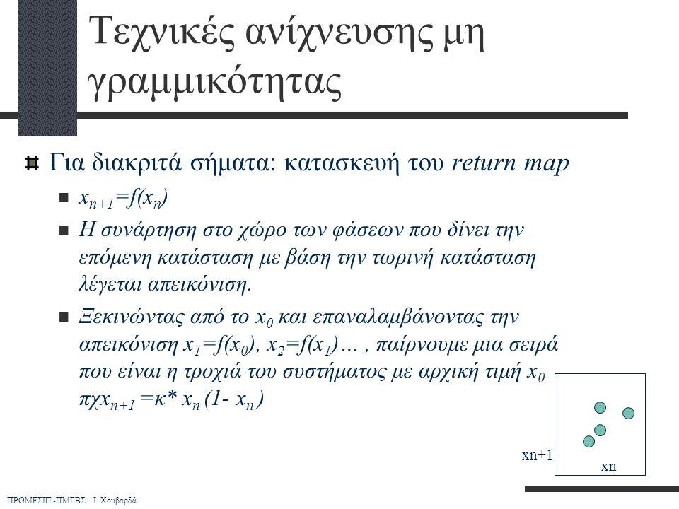 ΠΡΟΜΕΣΙΠ -ΠΜΓΒΣ – Ι. Χουβαρδά Τεχνικές ανίχνευσης μη γραμμικότητας Για διακριτά σήματα: κατασκευή του return map  x n+1 =f(x n )  Η συνάρτηση στο χώ