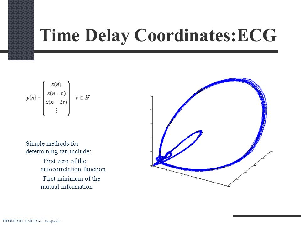 ΠΡΟΜΕΣΙΠ -ΠΜΓΒΣ – Ι. Χουβαρδά Time Delay Coordinates:ECG Simple methods for determining tau include: – First zero of the autocorrelation function – Fi