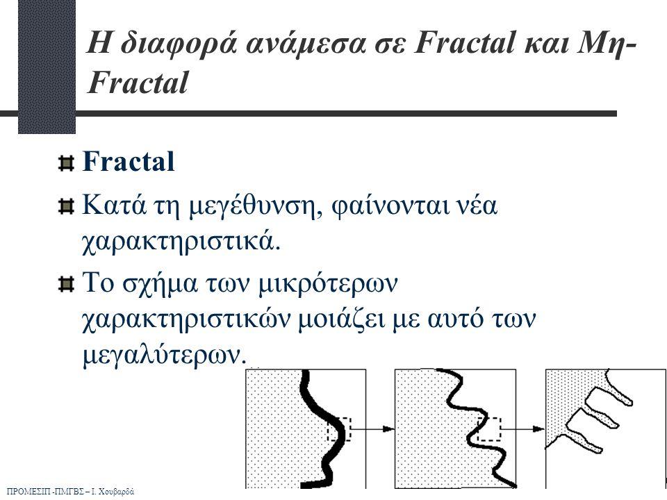 ΠΡΟΜΕΣΙΠ -ΠΜΓΒΣ – Ι. Χουβαρδά Η διαφορά ανάμεσα σε Fractal και Μη- Fractal Fractal Κατά τη μεγέθυνση, φαίνονται νέα χαρακτηριστικά. Το σχήμα των μικρό