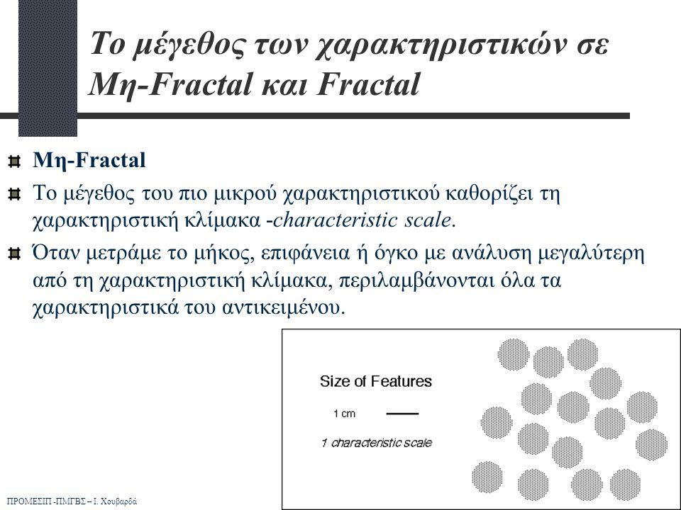 ΠΡΟΜΕΣΙΠ -ΠΜΓΒΣ – Ι. Χουβαρδά Το μέγεθος των χαρακτηριστικών σε Μη-Fractal και Fractal Μη-Fractal Το μέγεθος του πιο μικρού χαρακτηριστικού καθορίζει