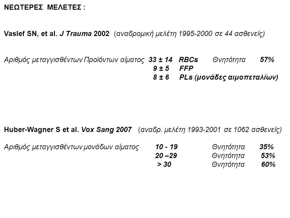 ΝΕΩΤΕΡΕΣ ΜΕΛΕΤΕΣ : Vaslef SN, et al. J Trauma 2002 (αναδρομική μελέτη 1995-2000 σε 44 ασθενείς) Αριθμός μεταγγισθέντων Προϊόντων αίματος 33 ± 14 RBCs