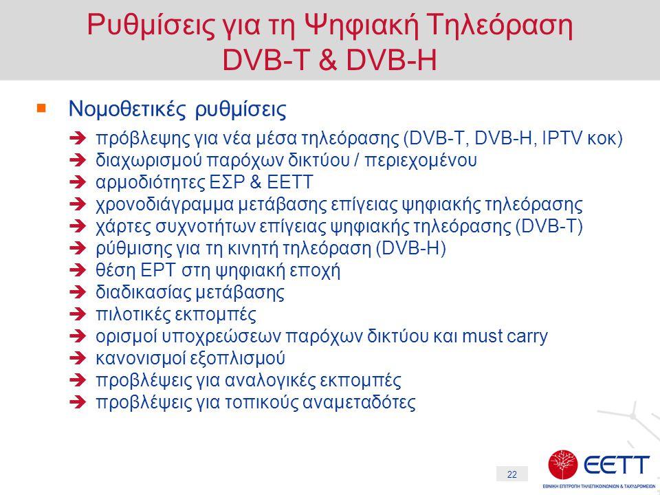 22 Ρυθμίσεις για τη Ψηφιακή Τηλεόραση DVB-T & DVB-H  Νομοθετικές ρυθμίσεις  πρόβλεψης για νέα μέσα τηλεόρασης (DVB-T, DVB-H, IPTV κοκ)  διαχωρισμού παρόχων δικτύου / περιεχομένου  αρμοδιότητες ΕΣΡ & ΕΕΤΤ  χρονοδιάγραμμα μετάβασης επίγειας ψηφιακής τηλεόρασης  χάρτες συχνοτήτων επίγειας ψηφιακής τηλεόρασης (DVB-T)  ρύθμισης για τη κινητή τηλεόραση (DVB-H)  θέση ΕΡΤ στη ψηφιακή εποχή  διαδικασίας μετάβασης  πιλοτικές εκπομπές  ορισμοί υποχρεώσεων παρόχων δικτύου και must carry  κανονισμοί εξοπλισμού  προβλέψεις για αναλογικές εκπομπές  προβλέψεις για τοπικούς αναμεταδότες