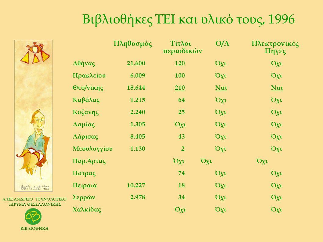 ΑΛΕΞΑΝΔΡΕΙΟ ΤΕΧΝΟΛΟΓΙΚΟ ΙΔΡΥΜΑ ΘΕΣΣΑΛΟΝΙΚΗΣ ΒΙΒΛΙΟΘΗΚΗ Βιβλιοθήκες ΤΕΙ και υλικό τους, 1996 ΠληθυσμόςΤίτλοι Ο/Α Ηλεκτρονικές περιοδικών Πηγές Αθήνας21