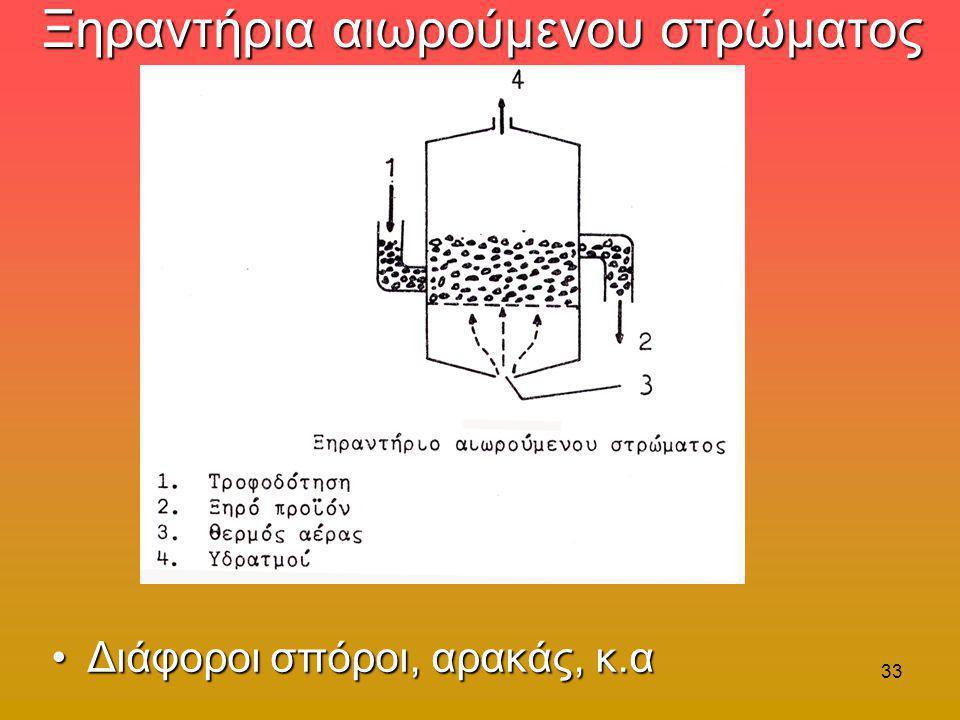 33 Ξηραντήρια αιωρούμενου στρώματος •Διάφοροι σπόροι, αρακάς, κ.α