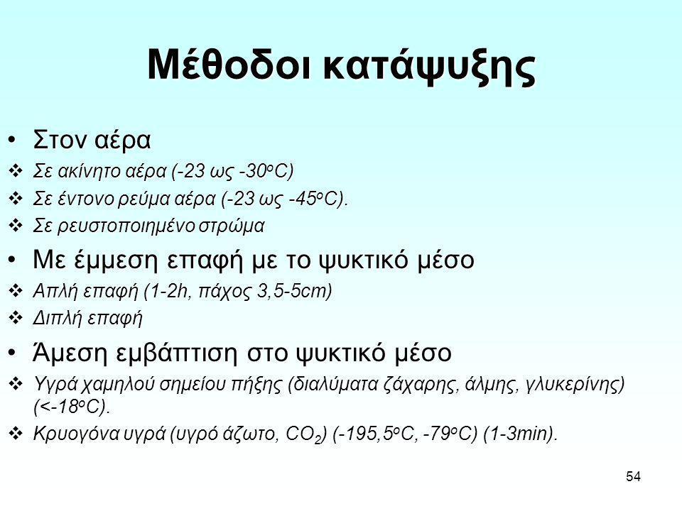 54 Μέθοδοι κατάψυξης •Στον αέρα  Σε ακίνητο αέρα (-23 ως -30 ο C)  Σε έντονο ρεύμα αέρα (-23 ως -45 ο C).  Σε ρευστοποιημένο στρώμα •Με έμμεση επαφ