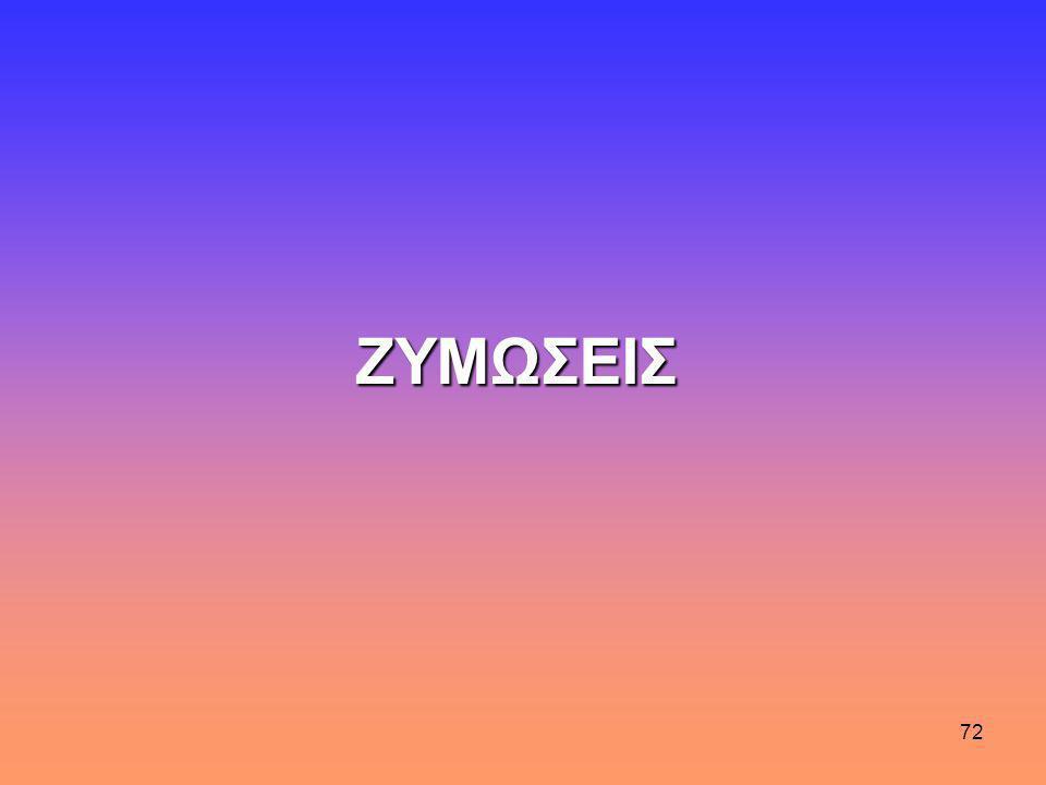 72 ΖΥΜΩΣΕΙΣ