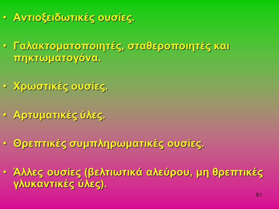 81 •Αντιοξειδωτικές ουσίες. •Γαλακτοματοποιητές, σταθεροποιητές και πηκτωματογόνα. •Χρωστικές ουσίες. •Αρτυματικές ύλες. •Θρεπτικές συμπληρωματικές ου