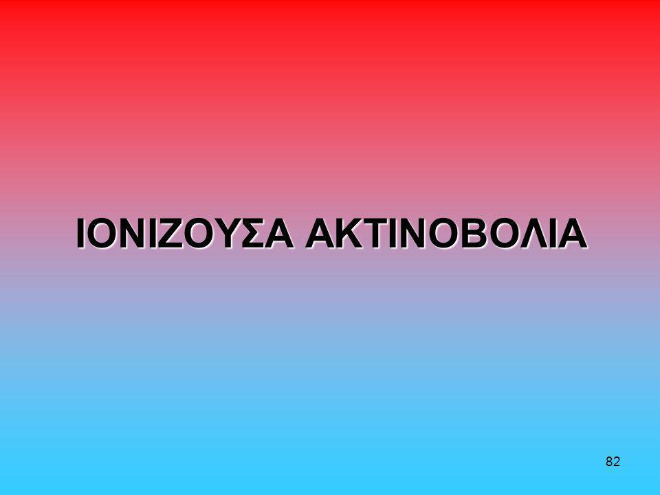 82 ΙΟΝΙΖΟΥΣΑ ΑΚΤΙΝΟΒΟΛΙΑ