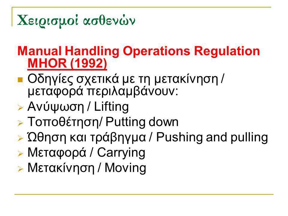 Χειρισμοί ασθενών Manual Handling Operations Regulation MHOR (1992)  Οδηγίες σχετικά με τη μετακίνηση / μεταφορά περιλαμβάνουν:  Ανύψωση / Lifting 