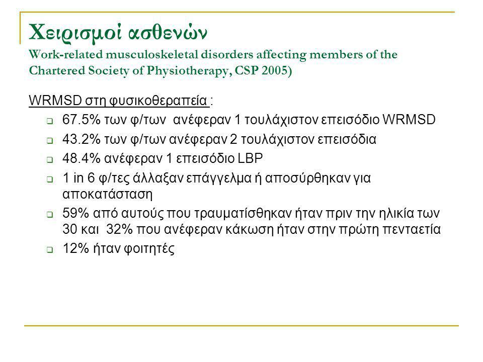 Χειρισμοί ασθενών Work-related musculoskeletal disorders affecting members of the Chartered Society of Physiotherapy, CSP 2005) WRMSD στη φυσικοθεραπε