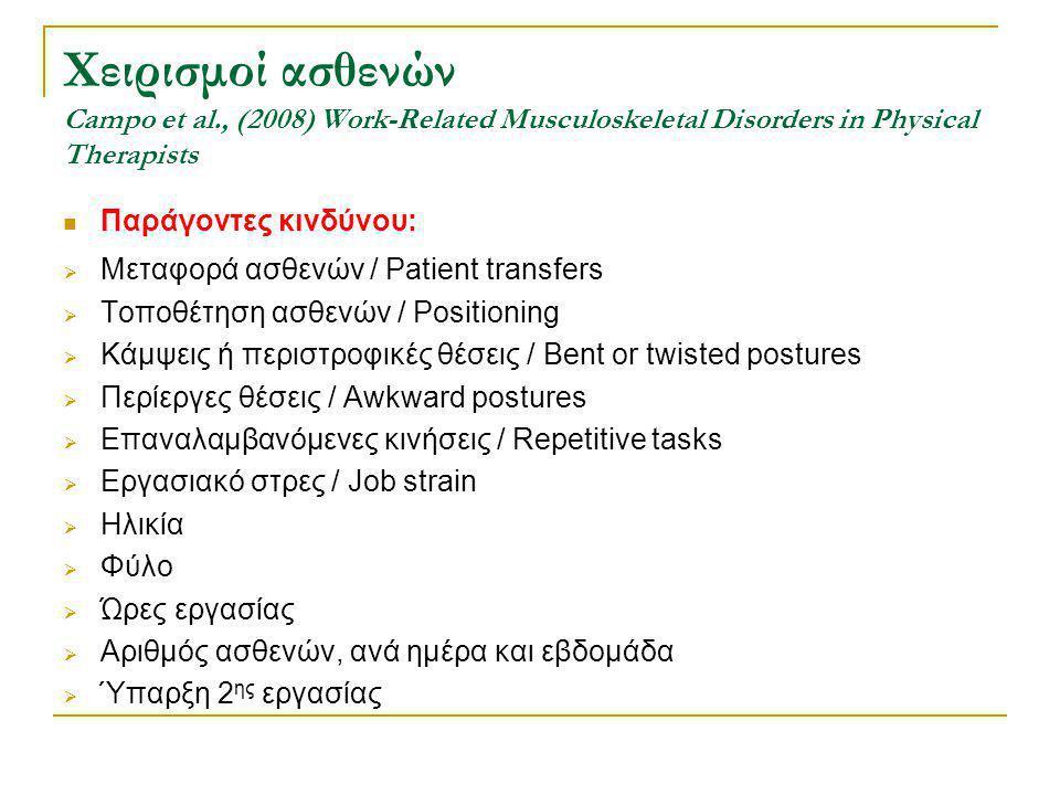 Χειρισμοί ασθενών Campo et al., (2008) Work-Related Musculoskeletal Disorders in Physical Therapists  Παράγοντες κινδύνου:  Μεταφορά ασθενών / Patie