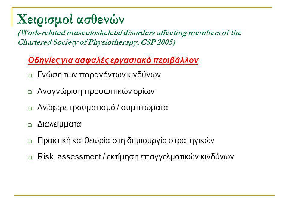 Χειρισμοί ασθενών (Work-related musculoskeletal disorders affecting members of the Chartered Society of Physiotherapy, CSP 2005) Οδηγίες για ασφαλές ε