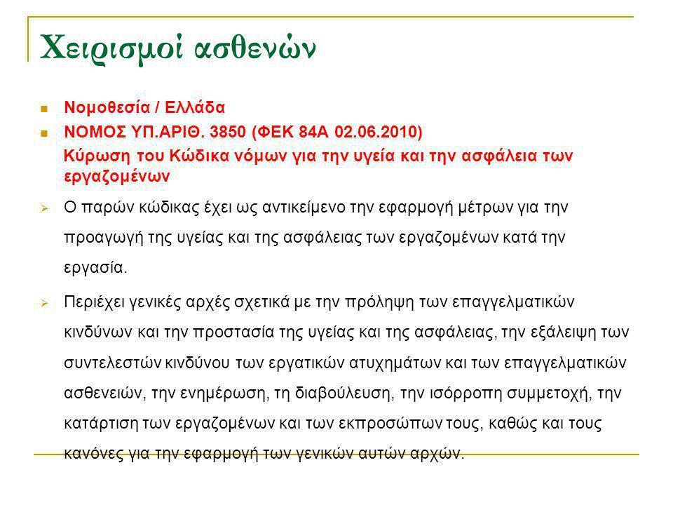 Χειρισμοί ανθρώπων ΕΛΛΑΣ: Ευρωπαϊκό δίκτυο Πληροφόρησης  ΕΘΝΙΚΟ ΣΥΣΤΗΜΑ ΓΙΑ ΤΗΝ ΕΠΑΓΓΕΛΜΑΤΙΚΗ ΑΣΦΑΛΕΙΑ ΚΑΙ ΥΓΕΙΑ  Φορείς και οι θεσμοί που προσδιορίζουν την πολιτική και το πλαίσιο της ασφάλειας και υγείας στην εργασία στην Ελλάδα  ΕΘΝΙΚΟΙ ΦΟΡΕΙΣ ( πχ ΚΕΝΤΡΟ ΥΓΙΕΙΝΗΣ ΚΑΙ ΑΣΦΑΛΕΙΑΣ ΤΗΣ ΕΡΓΑΣΙΑΣ (Κ.Υ.Α.Ε.))  ΕΛΙΝΥΑΕ ( μη κερδοσκοπικός φορέας, παρέχει συμβουλευτικές υπηρεσίες και υπηρεσίες εμπειρογνώμονα σε επιχειρήσεις, συνδικαλιστικές οργανώσεις και άλλους φορείς σε θέματα ασφάλειας και υγείας της εργασίας.