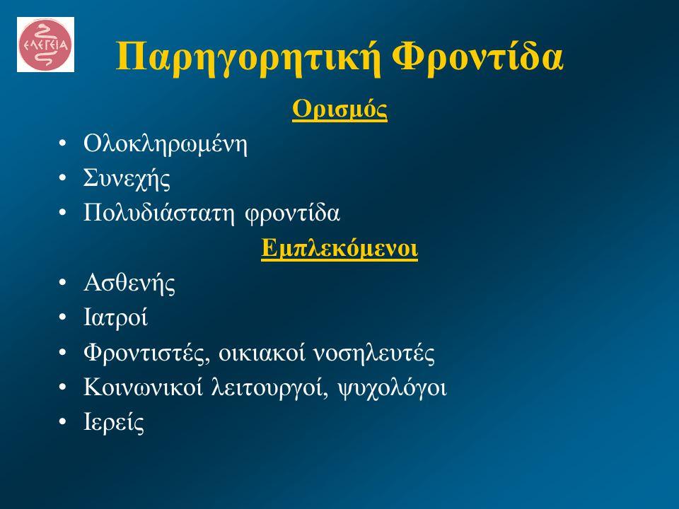 Βασικές αρχές της παρηγορητικής φροντίδας •Καλή επικοινωνία •Υποστήριξη •Ψυχολογική •Κοινωνική •Συναισθηματική •Συμβουλευτική (ιατρικά και άλλα θέματα) •Εκπαιδευτική (φροντιστών) •Ομαδικότητα •Συμμετοχή του ασθενούς στη λήψη αποφάσεων;