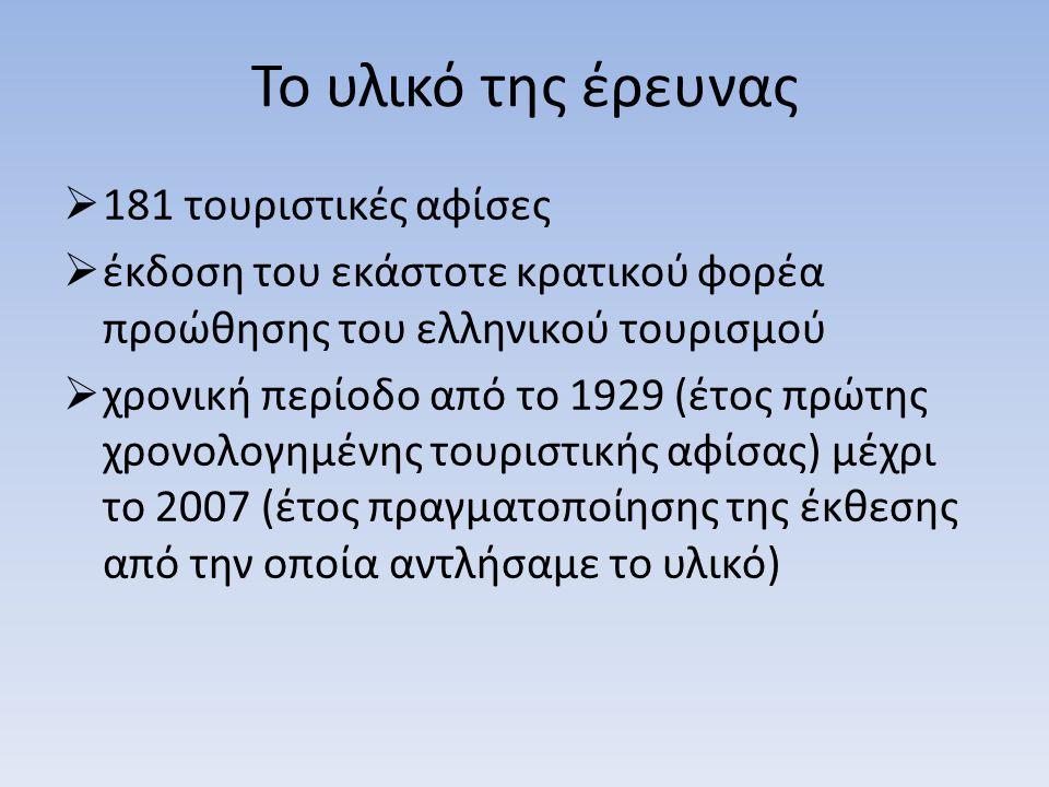 Το υλικό της έρευνας  181 τουριστικές αφίσες  έκδοση του εκάστοτε κρατικού φορέα προώθησης του ελληνικού τουρισμού  χρονική περίοδο από το 1929 (έτ