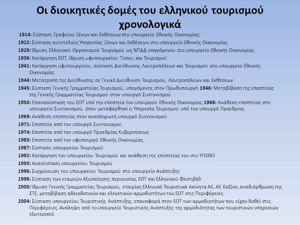 Οι διοικητικές δομές του ελληνικού τουρισμού χρονολογικά 1914: Σύσταση Γραφείου Ξένων και Εκθέσεων στο υπουργείο Εθνικής Οικονομίας 1922: Σύσταση αυτο