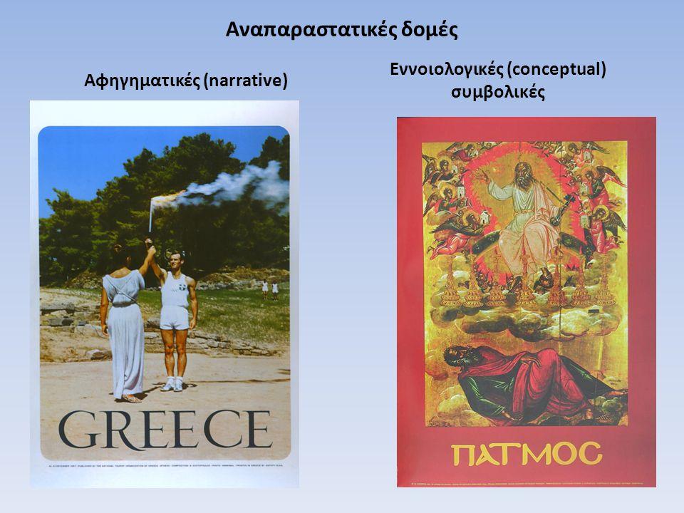Αναπαραστατικές δομές Αφηγηματικές (narrative) Εννοιολογικές (conceptual) συμβολικές