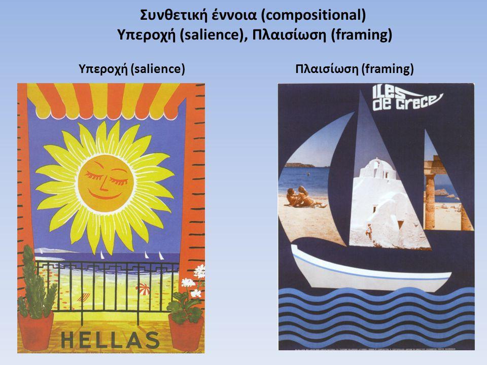 Συνθετική έννοια (compositional) Υπεροχή (salience), Πλαισίωση (framing) Υπεροχή (salience)Πλαισίωση (framing)