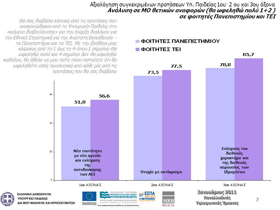 8 Ιανουάριος 2011 Πανελλαδικές Τηλεφωνικές Έρευνες Ιανουάριος 2011 Πανελλαδικές Τηλεφωνικές Έρευνες % Αξιολόγηση συγκεκριμένων προτάσεων Υπ.