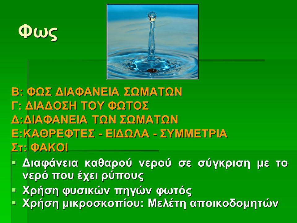 Φως Β: ΦΩΣ ΔΙΑΦΑΝΕΙΑ ΣΩΜΑΤΩΝ Γ: ΔΙΑΔΟΣΗ ΤΟΥ ΦΩΤΟΣ Δ:ΔΙΑΦΑΝΕΙΑ ΤΩΝ ΣΩΜΑΤΩΝ Ε:ΚΑΘΡΕΦΤΕΣ - ΕΙΔΩΛΑ - ΣΥΜΜΕΤΡΙΑ Στ: ΦΑΚΟΙ  Διαφάνεια καθαρού νερού σε σύγκ