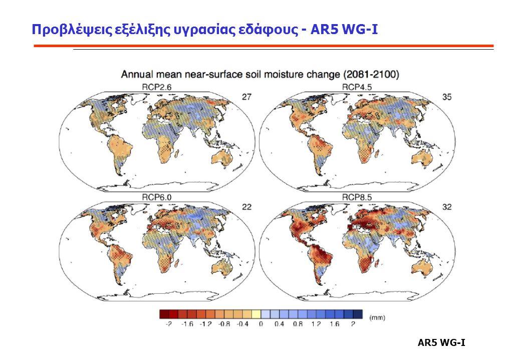 Προβλέψεις εξέλιξης υγρασίας εδάφους - AR5 WG-I AR5 WG-I