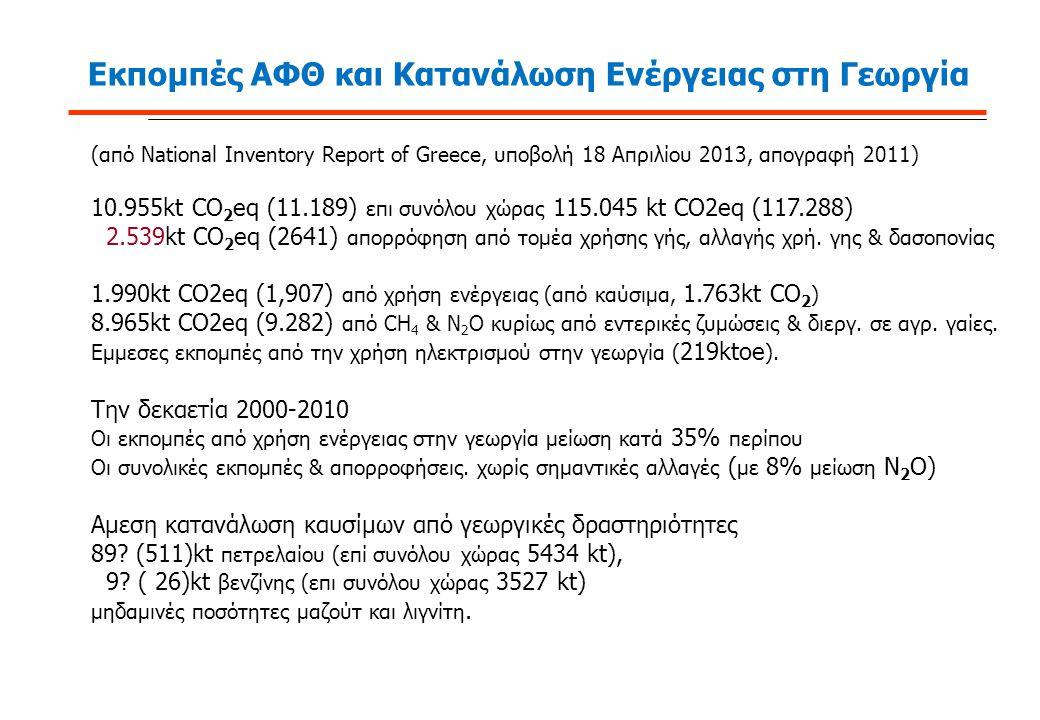 Εκπομπές ΑΦΘ και Κατανάλωση Ενέργειας στη Γεωργία (από National Inventory Report of Greece, υποβολή 18 Απριλίου 2013, απογραφή 2011) 10.955kt CO 2 eq (11.189) επι συνόλου χώρας 115.045 kt CO2eq (117.288) 2.539kt CO 2 eq (2641) απορρόφηση από τομέα χρήσης γής, αλλαγής χρή.