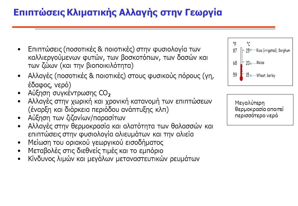 Επιπτώσεις Κλιματικής Αλλαγής στην Γεωργία •Επιπτώσεις (ποσοτικές & ποιοτικές) στην φυσιολογία των καλλιεργούμενων φυτών, των βοσκοτόπων, των δασών και των ζώων (και την βιοποικιλότητα) •Αλλαγές (ποσοτικές & ποιοτικές) στους φυσικούς πόρους (γη, έδαφος, νερό) •Αύξηση συγκέντρωσης CO 2 •Αλλαγές στην χωρική και χρονική κατανομή των επιπτώσεων (έναρξη και διάρκεια περιόδου ανάπτυξης κλπ) •Αύξηση των ζιζανίων/παρασίτων •Αλλαγές στην θερμοκρασία και αλατότητα των θαλασσών και επιπτώσεις στην φυσιολογία αλιευμάτων και την αλιεία •Μείωση του οριακού γεωργικού εισοδήματος •Μεταβολές στις διεθνείς τιμές και το εμπόριο •Κίνδυνος λιμών και μεγάλων μεταναστευτικών ρευμάτων Μεγαλύτερη θερμοκρασία απαιτεί περισσότερο νερό