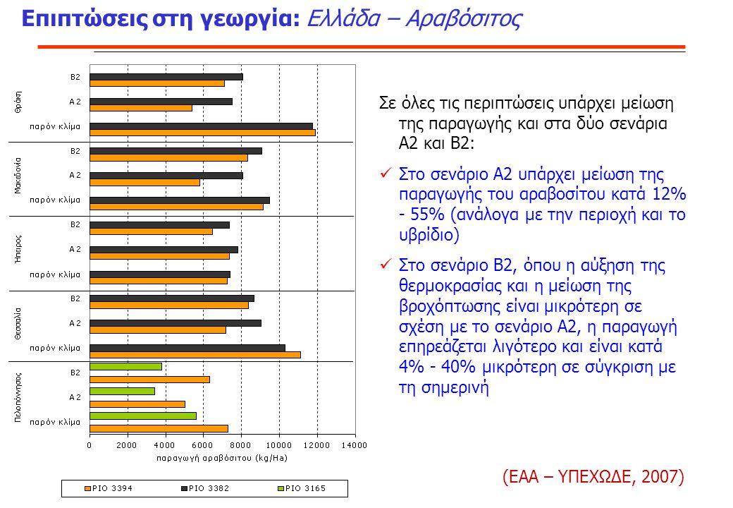 Σε όλες τις περιπτώσεις υπάρχει μείωση της παραγωγής και στα δύο σενάρια A2 και B2:  Στο σενάριο A2 υπάρχει μείωση της παραγωγής του αραβοσίτου κατά 12% - 55% (ανάλογα με την περιοχή και το υβρίδιο)  Στο σενάριο B2, όπου η αύξηση της θερμοκρασίας και η μείωση της βροχόπτωσης είναι μικρότερη σε σχέση με το σενάριο A2, η παραγωγή επηρεάζεται λιγότερο και είναι κατά 4% - 40% μικρότερη σε σύγκριση με τη σημερινή Επιπτώσεις στη γεωργία: Ελλάδα – Αραβόσιτος (ΕΑΑ – ΥΠΕΧΩΔΕ, 2007)