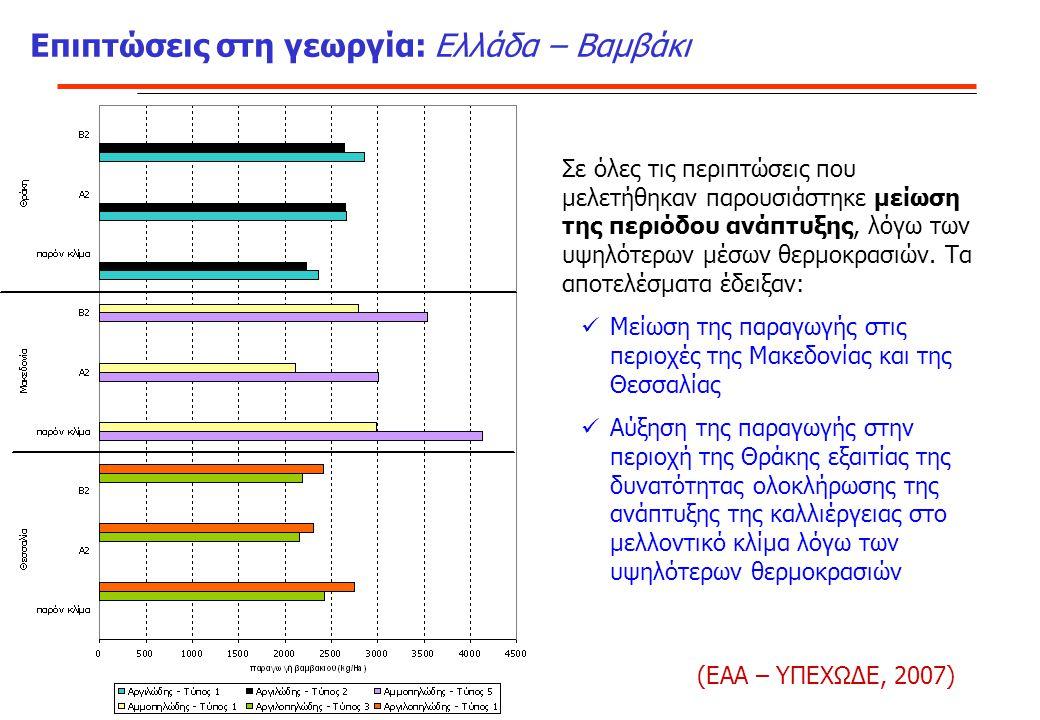 Σε όλες τις περιπτώσεις που μελετήθηκαν παρουσιάστηκε μείωση της περιόδου ανάπτυξης, λόγω των υψηλότερων μέσων θερμοκρασιών. Τα αποτελέσματα έδειξαν: