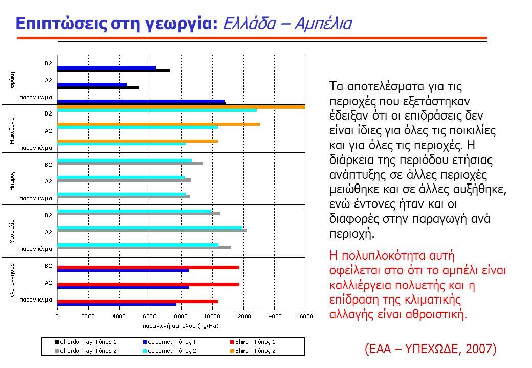 Τα αποτελέσματα για τις περιοχές που εξετάστηκαν έδειξαν ότι οι επιδράσεις δεν είναι ίδιες για όλες τις ποικιλίες και για όλες τις περιοχές. Η διάρκει