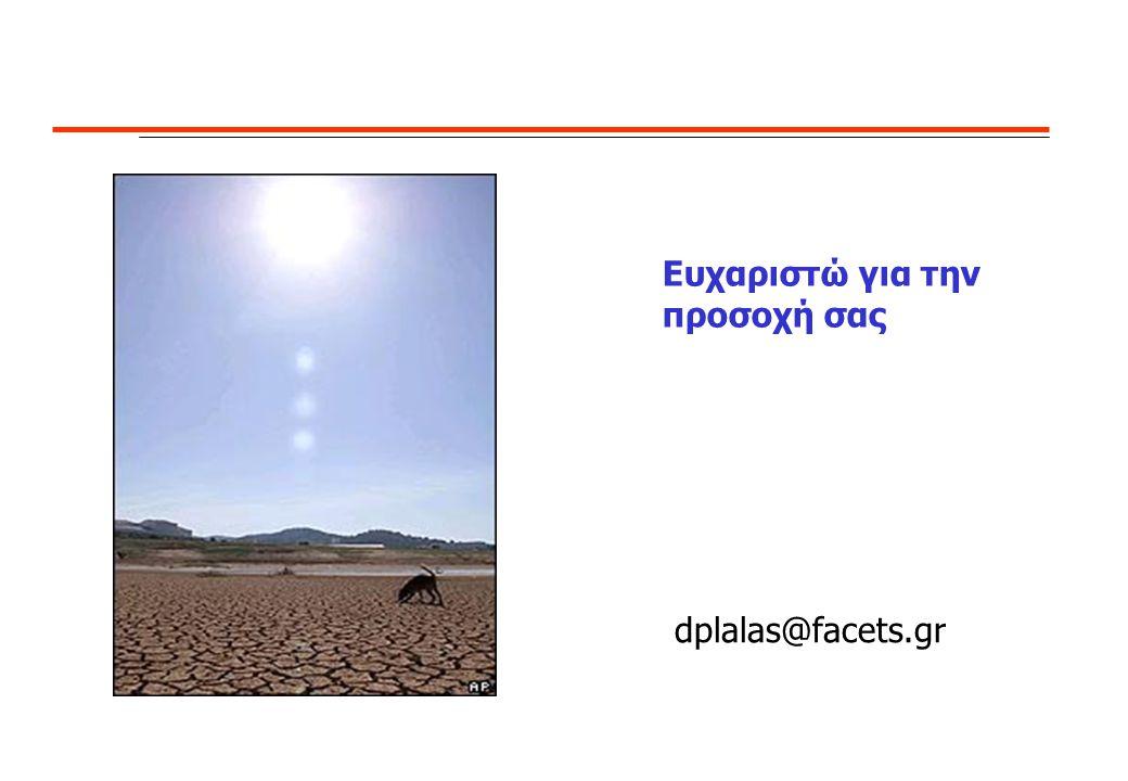 Ευχαριστώ για την προσοχή σας dplalas@facets.gr