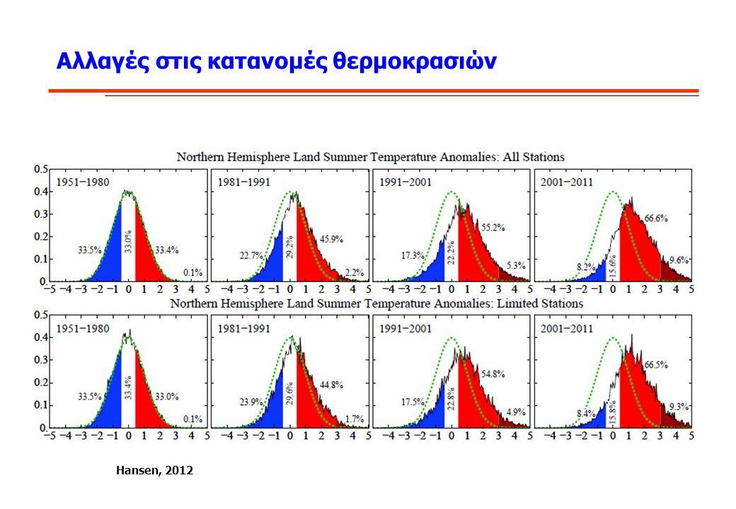 Προβλέψεις εξέλιξης βροχόπτωσης - Νότια Ευρώπη AR5 WG-I AR5 WG-I